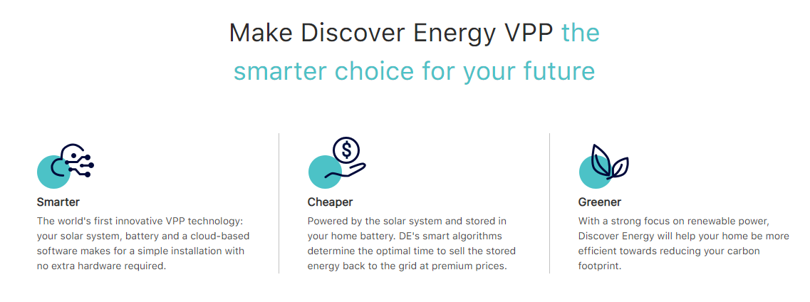VPP, virtual power plant, smart solar system