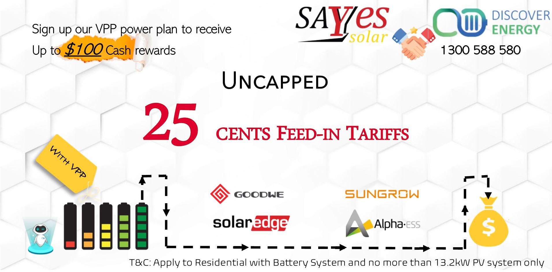 Feed-in tariffs, Solar Battery, VPP