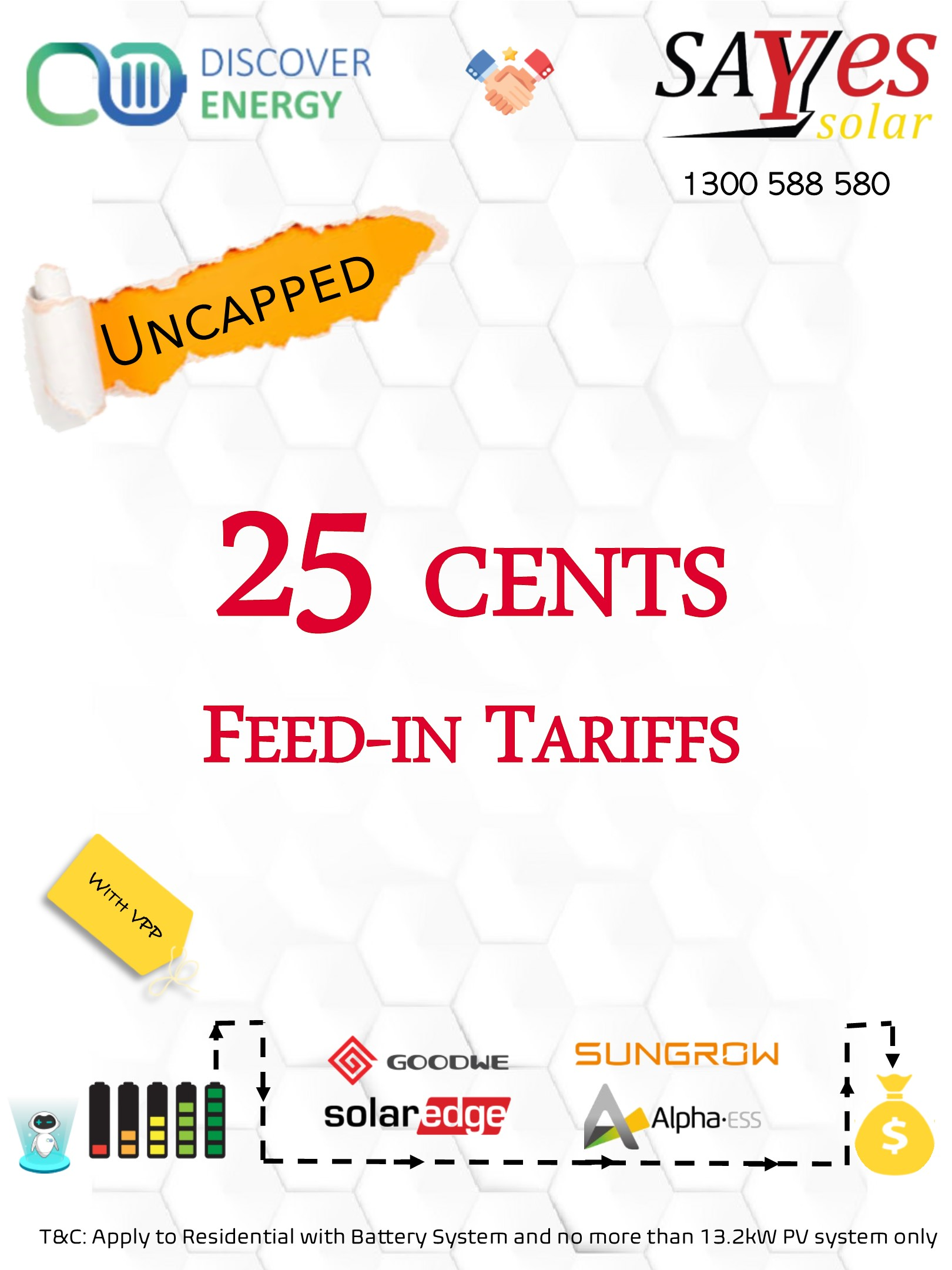Feed in tariffs, VPP, virtual power plant
